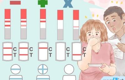 Gebelik Testi Nasıl Yapılır